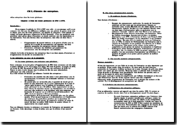 L'élan des trente glorieuses de 1945 à 1970 sur les entreprises françaises