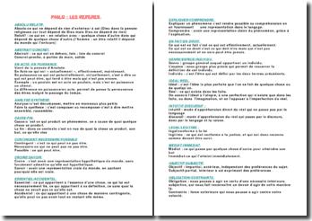 Une liste des repères en philosophie