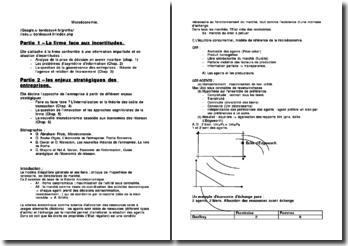 L'équilibre concurrentiel, modèle de référence de la microéconomie