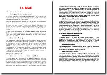 Le Mali: une démocratie instable