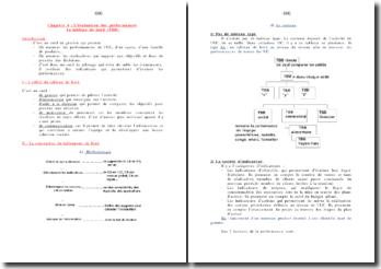 L'évaluation des performances : le tableau de bord (TDB)