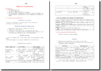 Les enjeux, les composantes et le calcul de la rémunération