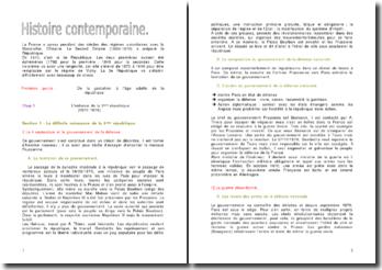Histoire contemporaine de la République (1870-1914)
