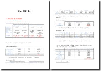 Etude de cas en comptabilité: le cas BBCHA