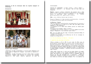 La comparaison du rôle du monarque dans les régimes espagnol et britannique