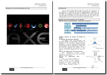 Analyse de marché des déodorants Axe