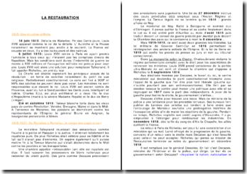 L'histoire de France: la Restauration de la monarchie