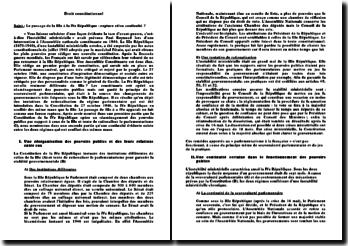 Le passage de la IIIe à la IVe République: rupture et/ou continuité?