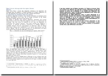 Répartition du chômage selon les régions Suisses