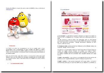 Analyse des différents moyens de communication de M&M's et de son site internet