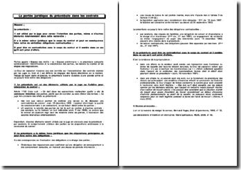 La portée juridique du préambule dans les contrats