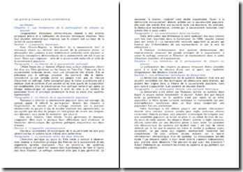 Les grands principes du droit constitutionnel: le citoyen