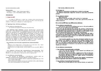 Les différents aspects de la formation du droit international