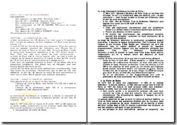 La formation de l'Union européenne avant le Traité de Lisbonne