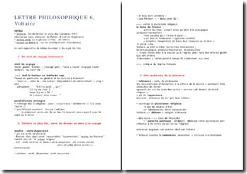 Fiche de lecture sur la lettre 6 de Lettre philosophique - Voltaire
