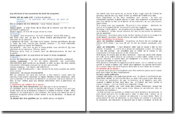 Les attributs et les caractères du droit de propriété