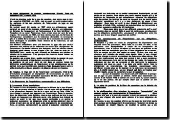 La force obligatoire du contrat, commentaire d'arrêt, Cour de cassation CIV., 6 mars 1876