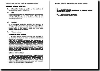Fiche de commentaire d'arrêt de la Cour de cassation de l'Assemblée plénière daté du 19 mai 1978: le licenciement pour motif privé