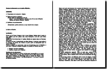 Analyse de documents sur le mythe d'Orphée