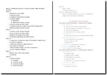 Les composantes du concept projet