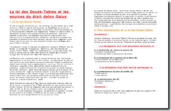 La loi des Douze-Tables et les sources du droit selon Gaius (plan)