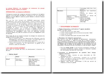 Le groupe Michelin: les stratégies de croissance du groupe Michelin menées depuis sa création