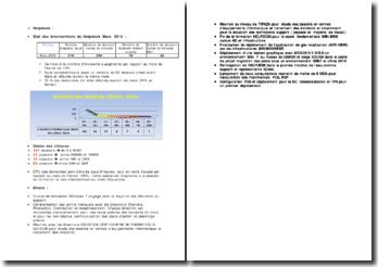 Le reporting d'incidents de la société SEEAL pour la période mars 2012