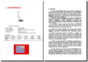 Entreprise Henri Wauquiez S.A., construction de bateaux de plaisance