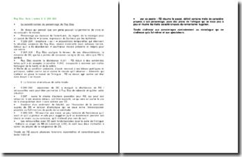 Ruy Blas: Acte I, scène 3, vers 281-320