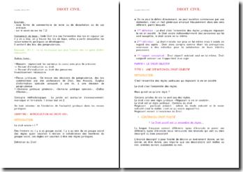 Introduction au droit civil - définition et réalisation