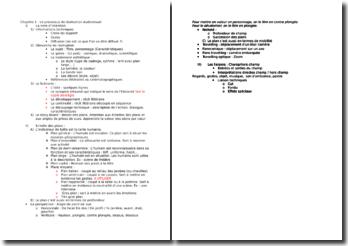 Le processus de réalisation audiovisuel (plan)