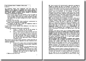 Fondation II, Novus ordo saeclorum - Hannah Arendt