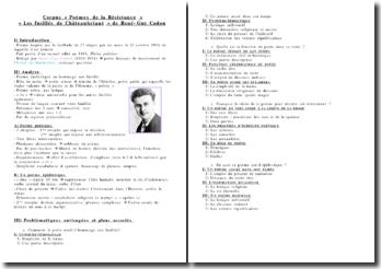 Les fusillés de Châteaubriant - René-Guy Cadoun - épidictique en poésie
