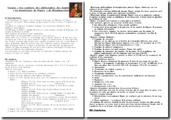 Le Mariage de Figaro - Beaumarchais : Le monologue de Figaro