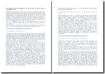 Les rapports du pouvoir législatif et du pouvoir exécutif dans la création des règles de droit