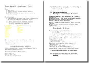 Antigone, 1944 - Jean Anouilh