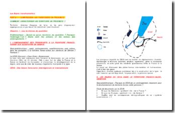 Comprendre les territoires de proximité (suisse)