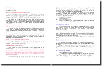 Droit du travail : la relation de travail et les modes de rupture de contrat