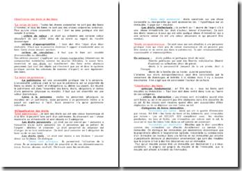 Classification des droits et des biens