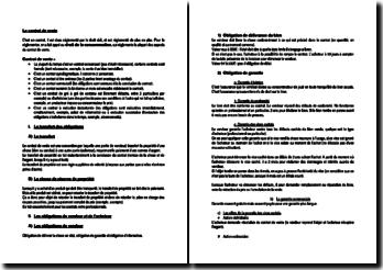 Le contrat de vente - transfert des obligations et conditions de validité
