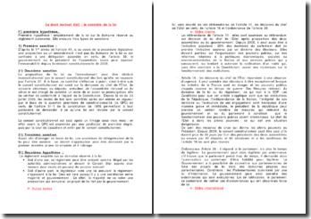 Le droit textuel (loi) : le contrôle de la loi