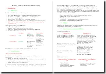 Résumé d'information et communication