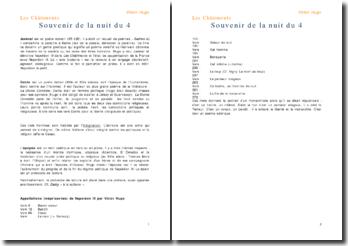 Les Châtiments, Souvenir de la nuit du 4 - Victor Hugo