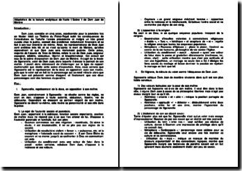 Adaptation de la lecture analytique de l'acte I Scène 1 de Dom Juan de Molière