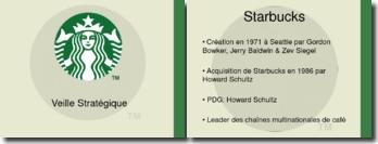 La veille stratégique de Starbucks