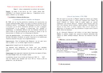 Théâtre et représentation: L'Iles des esclaves - Marivaux -