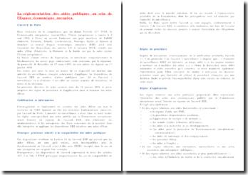 La réglementation des aides publiques au sein de l'Espace économique européen