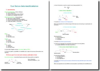 Les forces intermoléculaires