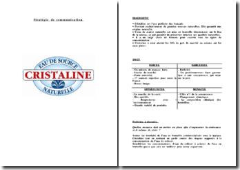 Stratégie de communication: Cristalline