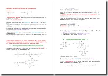 Réactions de réarrangement ou de transposition